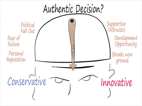 authentic decision