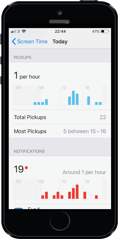 pickups on screen time