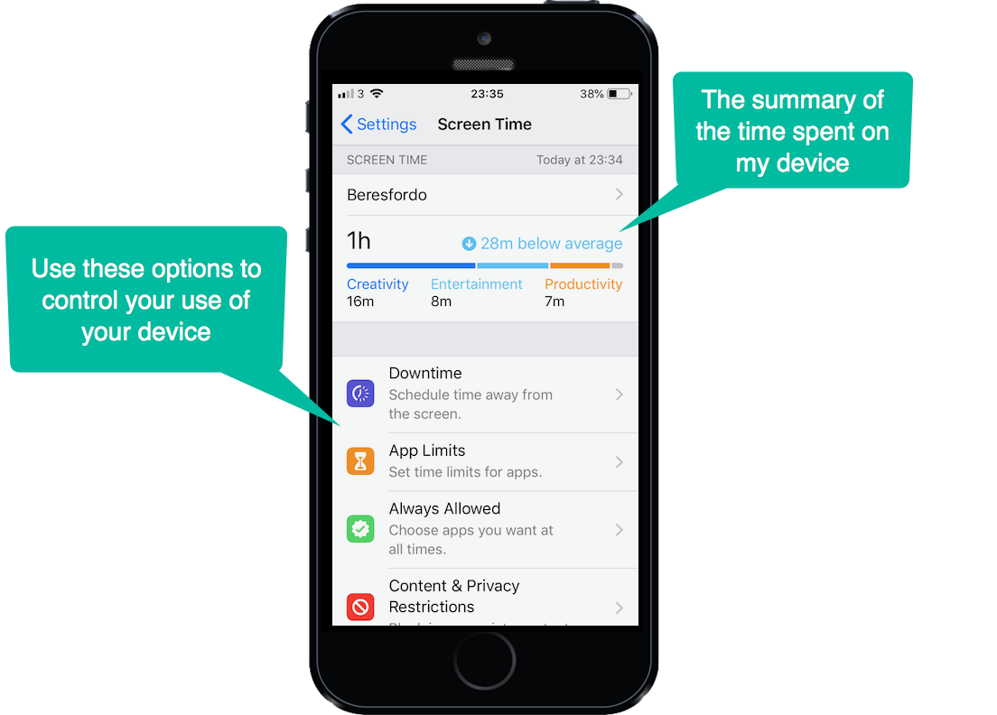 Screenshot explaining screen time