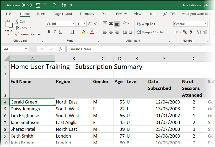 A spreadsheet with a Full Name column the needs splitting in to 2 columns one for First Name and one for Surname